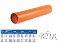 Труба канализационная наружная НПВХ SN4 110х3,2х1000
