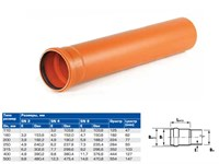 Труба канализационная наружная НПВХ SN4 160х4,0х1000 мм